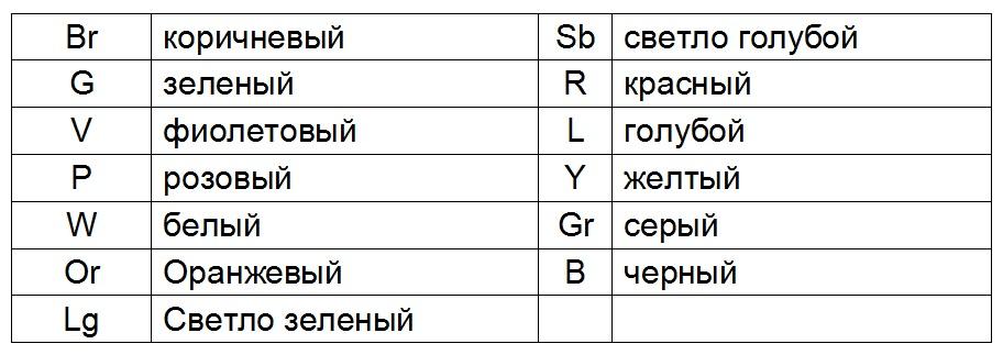 primer-dlya-lanosa3.jpg